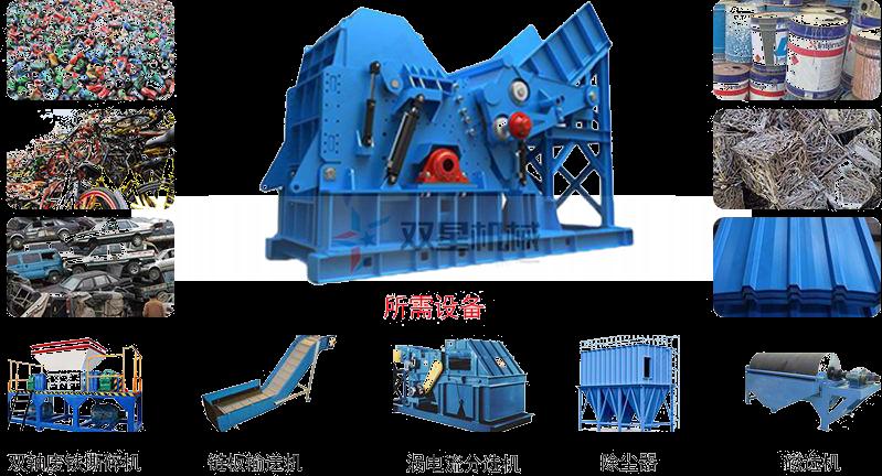 废铁破碎机结构流程