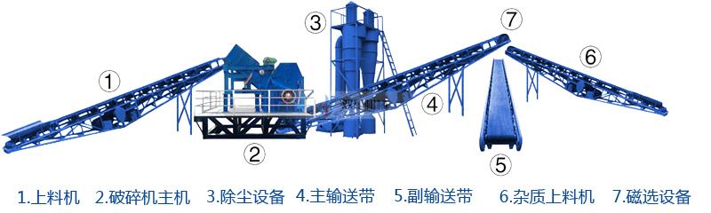 熟铝破碎机生产线流程